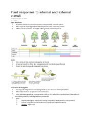Plant responses to internal and external stimuli