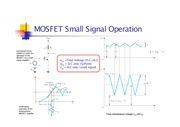 MOSFET small signal model