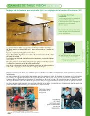 GAMMES DE TABLE VISION.pdf