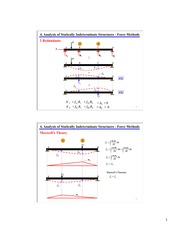 CEE-310-Force Methods