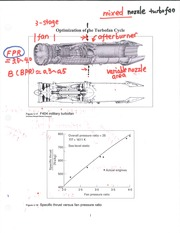 Optimization of turbofan with notes