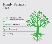 family_business_tree_2
