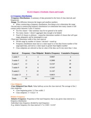 Chapter 2 Textbook- Charts and Graphs