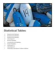 stat_tables