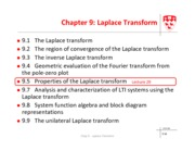 Module 5 Laplace transform - lecture 29