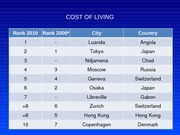 Cost of Living in Economics Lecture Slides