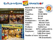 buildabear Revised-2