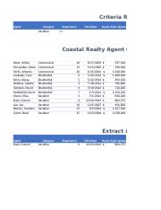 Coastal Realty Agent Commission Table2