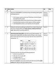 MNO3701_repeating_exam_questions_2012_2013_2014