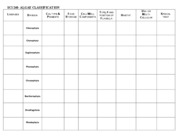 Blank_Algae_Classification_Chart[1]