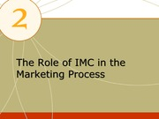 Chapter two integrated mkarketing comunications