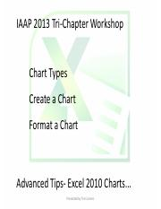 Tri Chapter Workshop Advanced Charts Excel IAAP Feb 2013.pdf