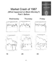 Market Crash Before and After