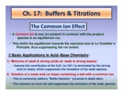Ch. 17 Buffers & Titrations Powerpoint Overview