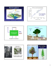 Topic%202%20Hydrology%20slides