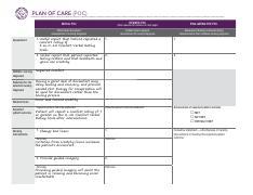 05- Azarova IPOC1 - Impaired Comfort pdf - PLAN OF CARE