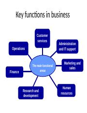 Key functions in business