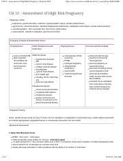 Maternity Assessment of high-risk pregnancy docx - Chapter