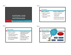 05_Nations and Nationalism_Handout.pdf