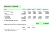 Quarter 10 - Capital Budgeting
