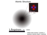 Lecture 1 - Atomic Structure