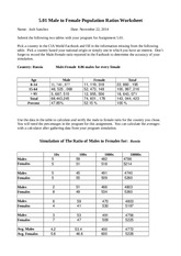 05.01_MaleToFemalePopulationRatiosWorksheet.doc