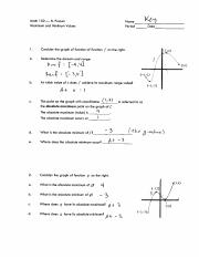 Math 150 Extrema and EVT Solutions.pdf