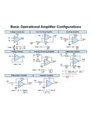 Basic_Op_Amp_Configurations.png