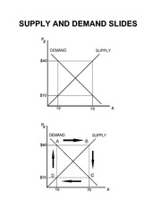 BLACKBOARD SUPPLY AND DEMAND SLIDES
