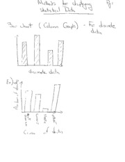 Statistical Data Notes