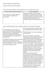 HUS3105 MODULE 2 DISCUSSION Compare and Contrast Ethical Standards WORKSHEET.docx