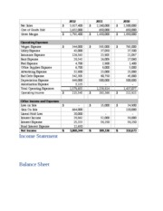 Complete Financial Report