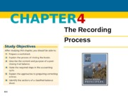 BUS 102- Lecture 3- Sayem Tanzeer- Chapter 4