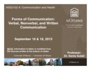 LECTURE 2 - Forms of Communication, Verbal, Nonverbal, Written (HSS2102A)