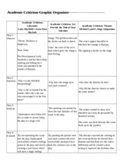 academic criticism graphic organizer 01 Download and read academic criticism graphic organizer lady macbeth answers academic criticism graphic organizer lady macbeth answers challenging the brain to think better and faster can be undergone by some ways.