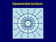 Equipotential Surfaces, Potential Gradient, Millikan Oil-Drop Experiment & CRO