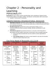 Chapter 2 – Personality and Learning.docx