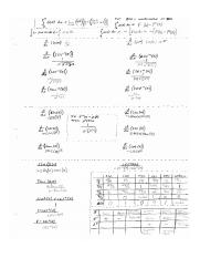 Calculus Formula Sheet II with answers CVHS.jpg