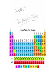 3 - Periodic Trends of the Elements - Canvas