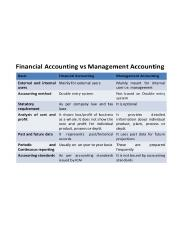cost-management-accounting-19-638.jpg