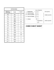 CHEM CHEAT SHEET