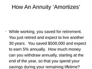 How An Annuity 'Amortizes'