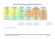BBA (Acc) 2013 module sequence