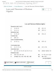 Laws and Theorems of Boolean Algebra - ECEN 160_ 01 (Online); Spring 2017.pdf