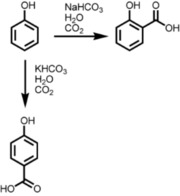 Carboxylic Acid Synthesis