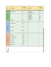 Ch. 5 Geological Time Scale Master Study Sheet.docx