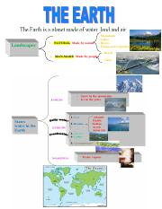 ESQUEMA_Earth_and_water_18.pdf