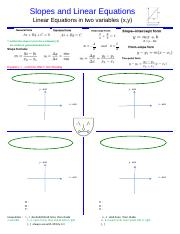 Math Notes -Slopes and Linear Equations.pdf