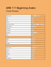 ARB 111 Beginning Arabic (Travel Phrases)