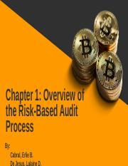 Auditing Auditing Report Cabral and De Jesus.pptx